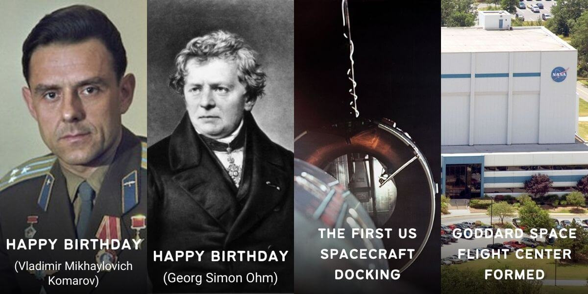March 16 in Physics History: Birthdays, Deaths & Discoveries