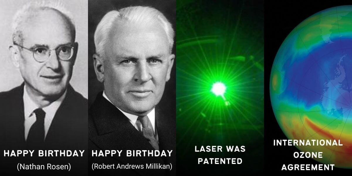 March 22 in Physics History: Birthdays, Deaths & Discoveries