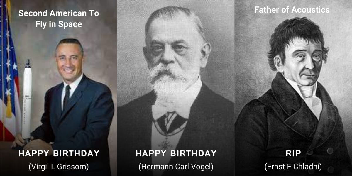 April 3 in Physics History: Birthdays, Deaths & Discoveries