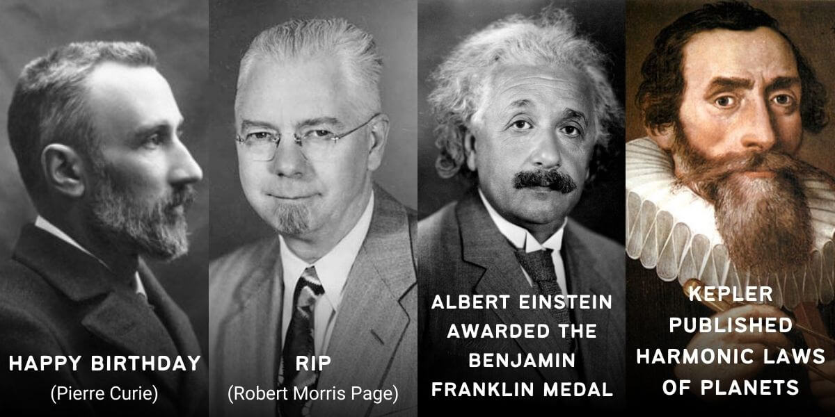 May 15 in Physics History: Birthdays, Deaths & Discoveries